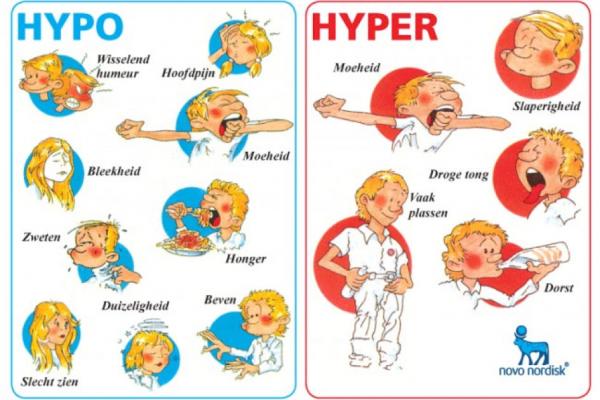 Wat kan de fysiotherapeut betekenen bij Diabetes?